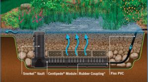 Aquascape Bog Filter