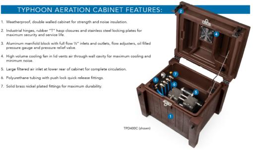 atlantic cabinet features